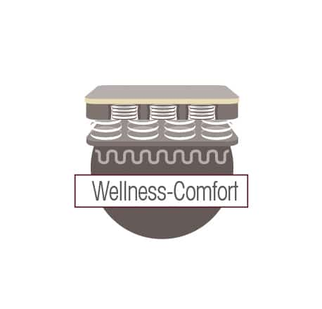 Wellness-comfort-KEY-WEST